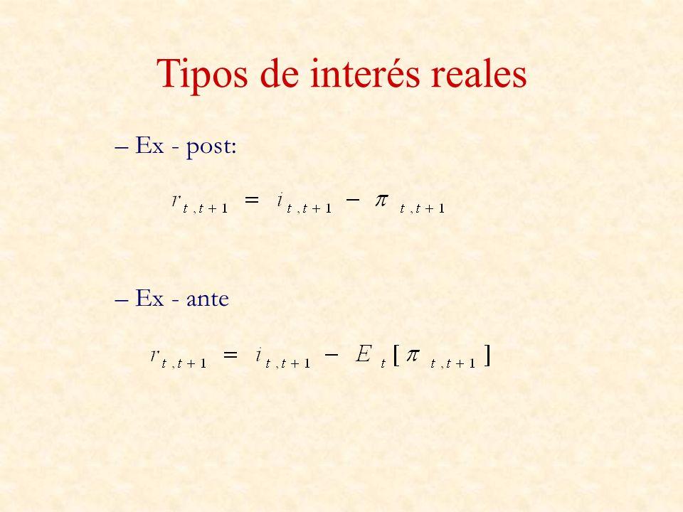 Tipos de interés reales: Dos cuestiones – ¿Cuál es más importante, el real o el nominal.
