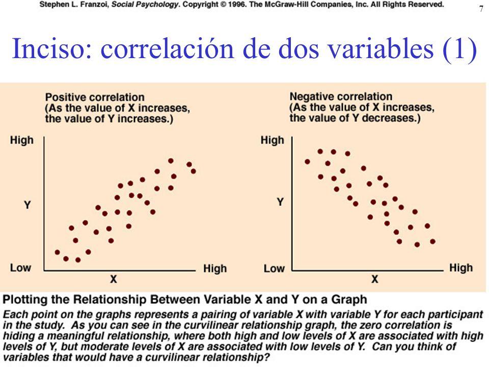 Inciso: correlación de dos variables (2) 8