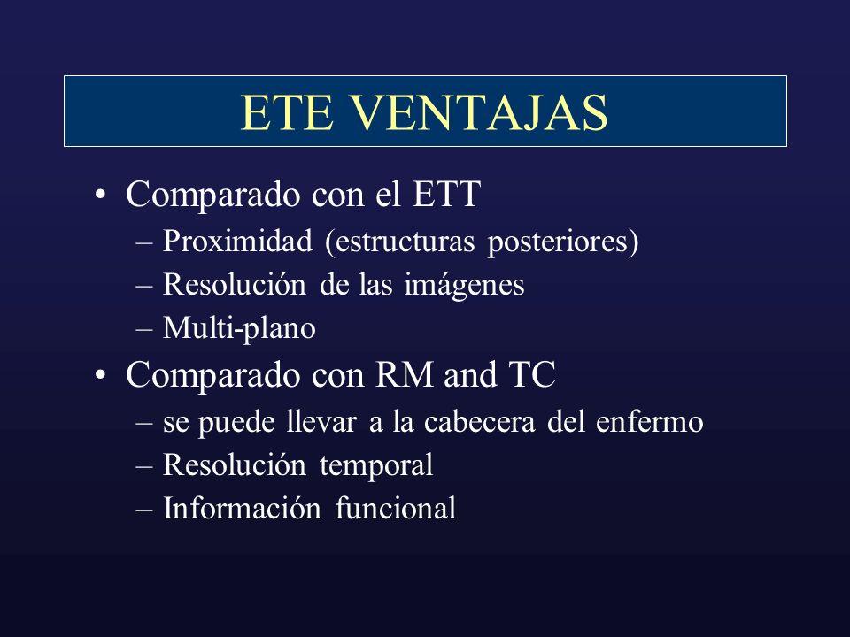 ETE VENTAJAS Comparado con el ETT –Proximidad (estructuras posteriores) –Resolución de las imágenes –Multi-plano Comparado con RM and TC –se puede lle