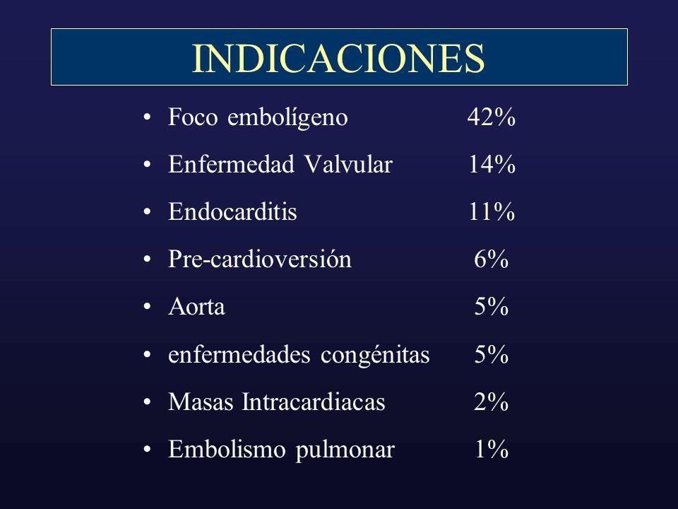 INDICACIONES Foco embolígeno Enfermedad Valvular Endocarditis Pre-cardioversión Aorta enfermedades congénitas Masas Intracardiacas Embolismo pulmonar