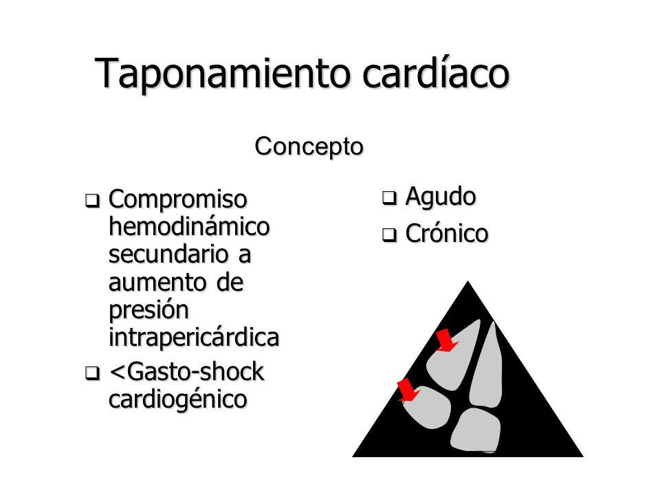 Causal Causal Idiopático masivo(estable 6 meses): Idiopático masivo(estable 6 meses): pericardiectomia pericardiectomia ventana pericardica ventana pe