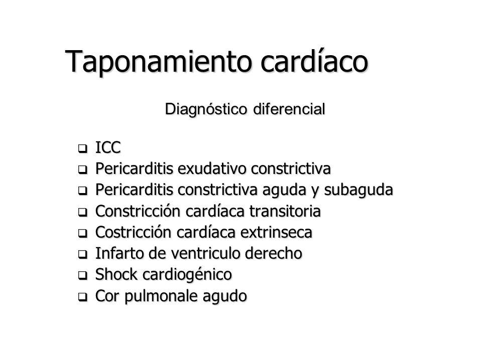 Taponamiento cardíaco Pericarditis aguda idiopática Pericarditis aguda idiopática Traumatismo(hemopericardico) Traumatismo(hemopericardico) TBC(adenos
