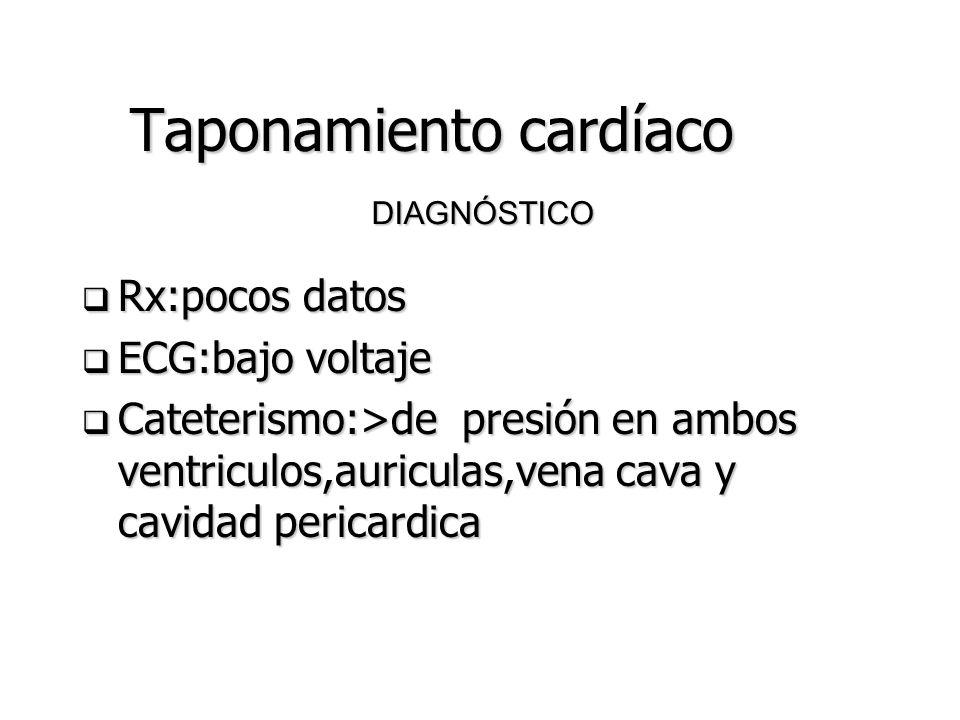 Taponamiento cardíaco En ausencia de derrame imposible En ausencia de derrame imposible Bamboleo cardíaco Bamboleo cardíaco Colapso de VD(Especificida