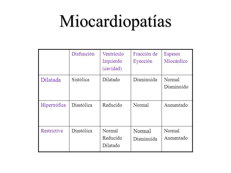 Miocardiopatías DisfunciónVentrículo Izquierdo (cavidad) Fracción de Eyección Espesor Miocárdico Dilatada SistólicaDilatadoDisminuidaNormal Disminuido