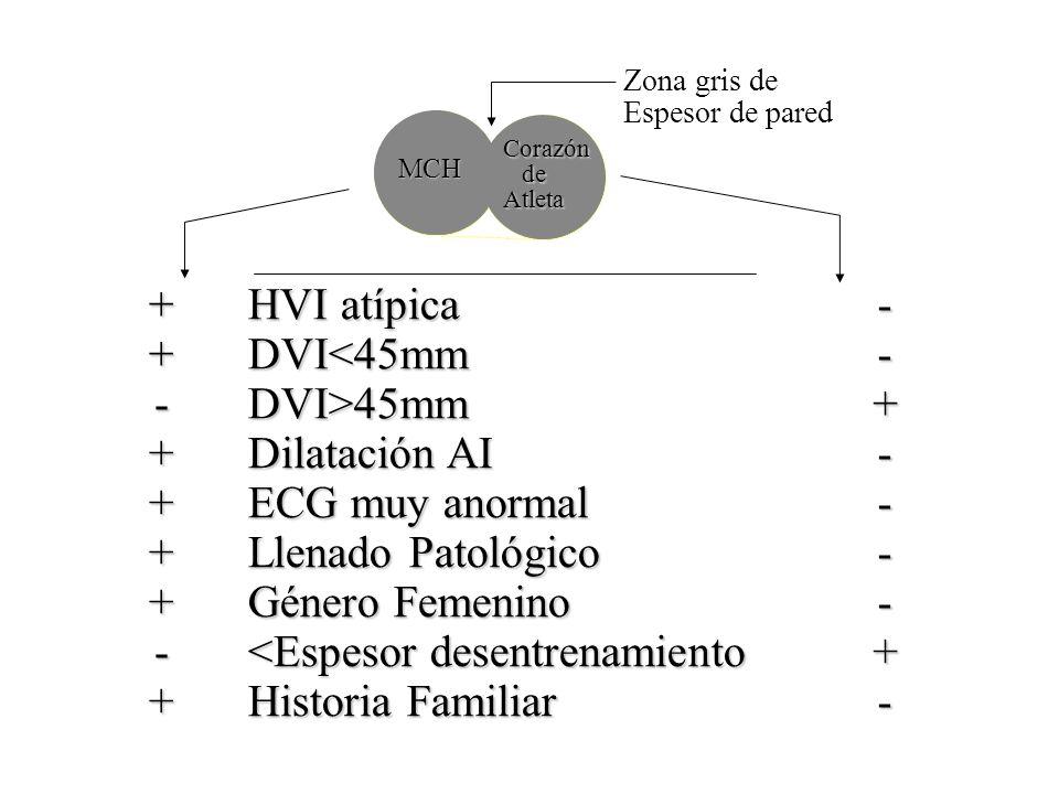 + HVI atípica - -- - +DVI<45mm - -- - - -- -DVI>45mm+ + Dilatación AI - -- - + ECG muy anormal - -- - + Llenado Patológico - -- - + Género Femenino -