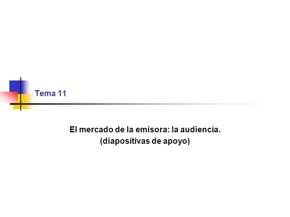 Tema 11 El mercado de la emisora: la audiencia. (diapositivas de apoyo)