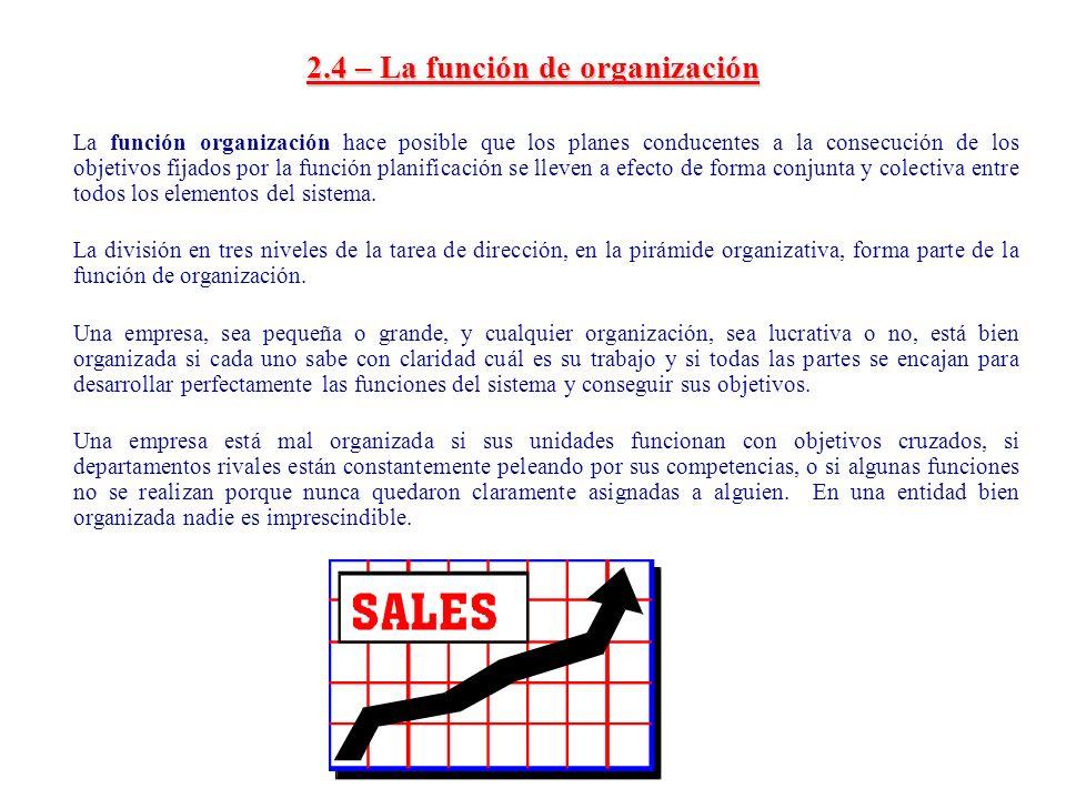 2.4 – La función de organización La función organización hace posible que los planes conducentes a la consecución de los objetivos fijados por la func