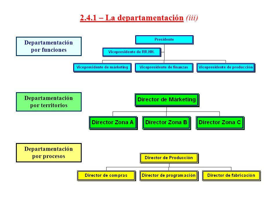 2.4.1 – La departamentación(iii) 2.4.1 – La departamentación (iii) Departamentación por funciones Departamentación por territorios Departamentación po