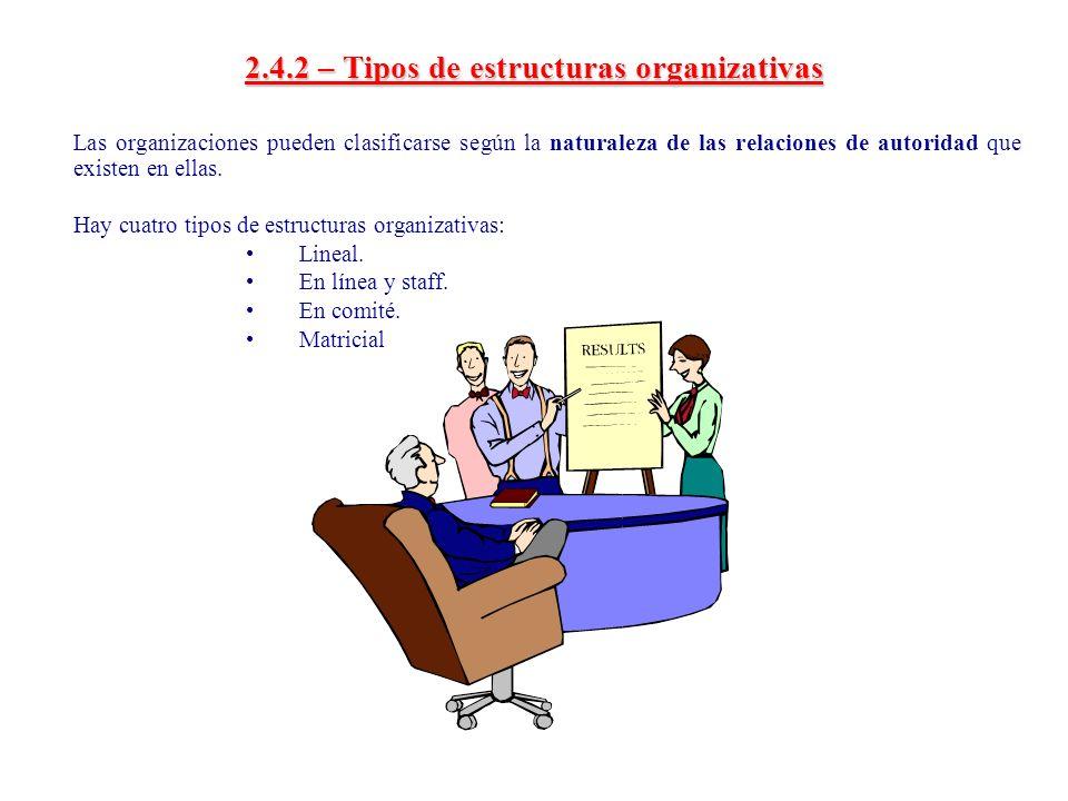 2.4.2 – Tipos de estructuras organizativas Las organizaciones pueden clasificarse según la naturaleza de las relaciones de autoridad que existen en el