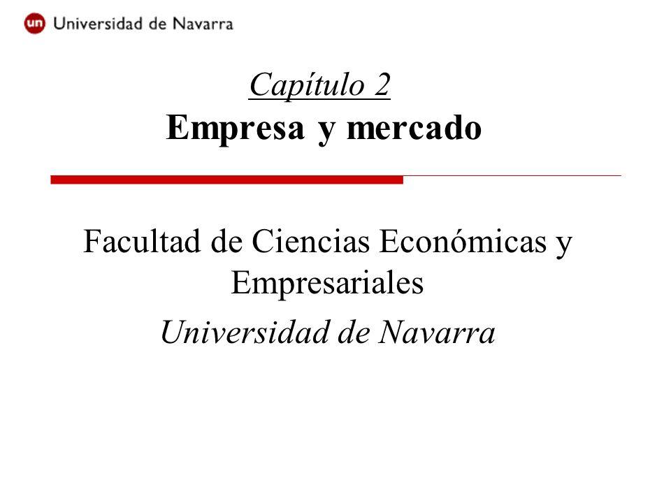 Capítulo 2 Empresa y mercado Facultad de Ciencias Económicas y Empresariales Universidad de Navarra