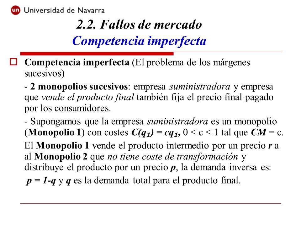 Competencia imperfecta (El problema de los márgenes sucesivos) - 2 monopolios sucesivos: empresa suministradora y empresa que vende el producto final