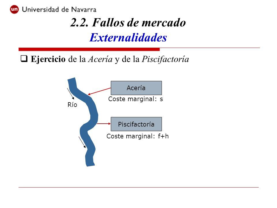 2.2. Fallos de mercado Externalidades Acería Piscifactoría Coste marginal: s Coste marginal: f+h Río Ejercicio de la Acería y de la Piscifactoría