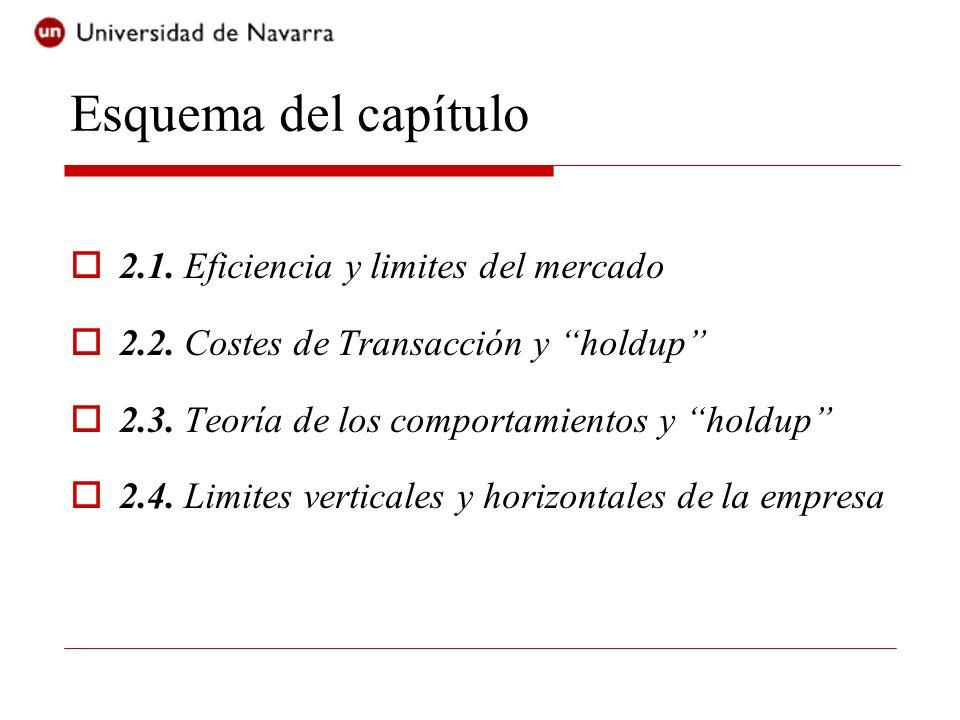Esquema del capítulo 2.1. Eficiencia y limites del mercado 2.2. Costes de Transacción y holdup 2.3. Teoría de los comportamientos y holdup 2.4. Limite