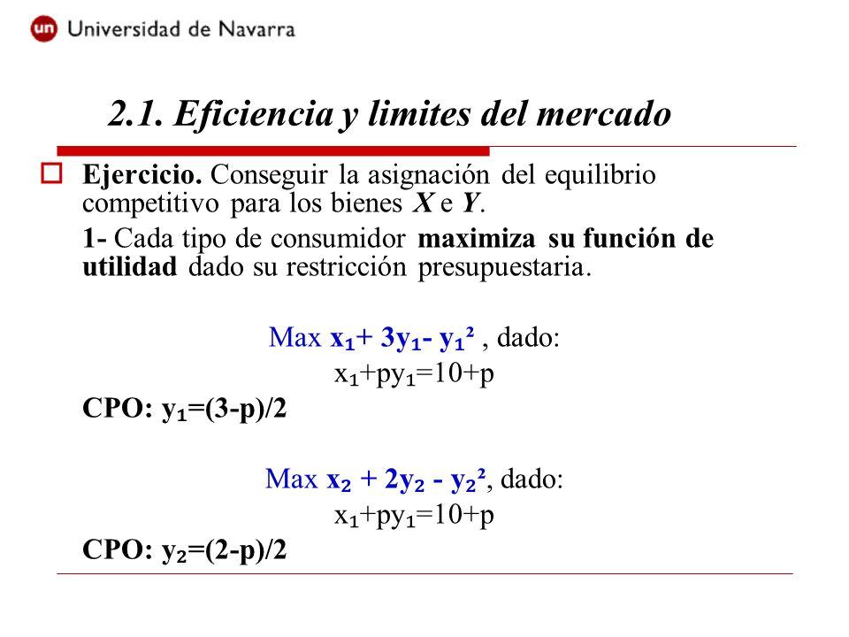 Ejercicio. Conseguir la asignación del equilibrio competitivo para los bienes X e Y. 1- Cada tipo de consumidor maximiza su función de utilidad dado s