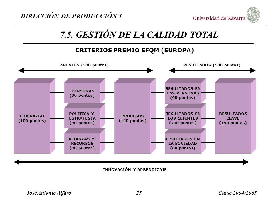 DIRECCIÓN DE PRODUCCIÓN I José Antonio Alfaro25Curso 2004/2005 CRITERIOS PREMIO EFQM (EUROPA) RESULTADOS EN LA SOCIEDAD (60 puntos) RESULTADOS EN LOS