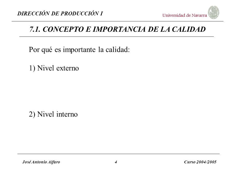DIRECCIÓN DE PRODUCCIÓN I José Antonio Alfaro4Curso 2004/2005 Por qué es importante la calidad: 1) Nivel externo 2) Nivel interno 7.1. CONCEPTO E IMPO