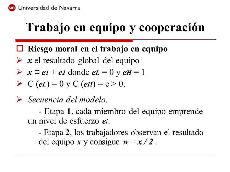 Trabajo en equipo y cooperación Riesgo moral en el trabajo en equipo x el resultado global del equipo x e 1 + e 2 donde e L = 0 y e H = 1 C (e L ) = 0
