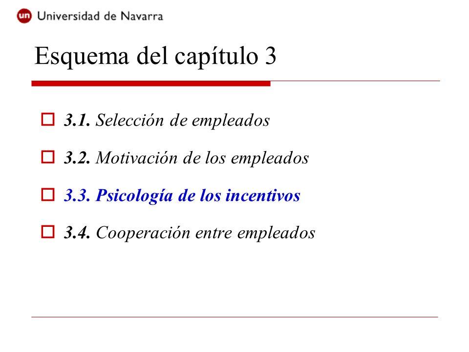 Esquema del capítulo 3 3.1. Selección de empleados 3.2. Motivación de los empleados 3.3. Psicología de los incentivos 3.4. Cooperación entre empleados