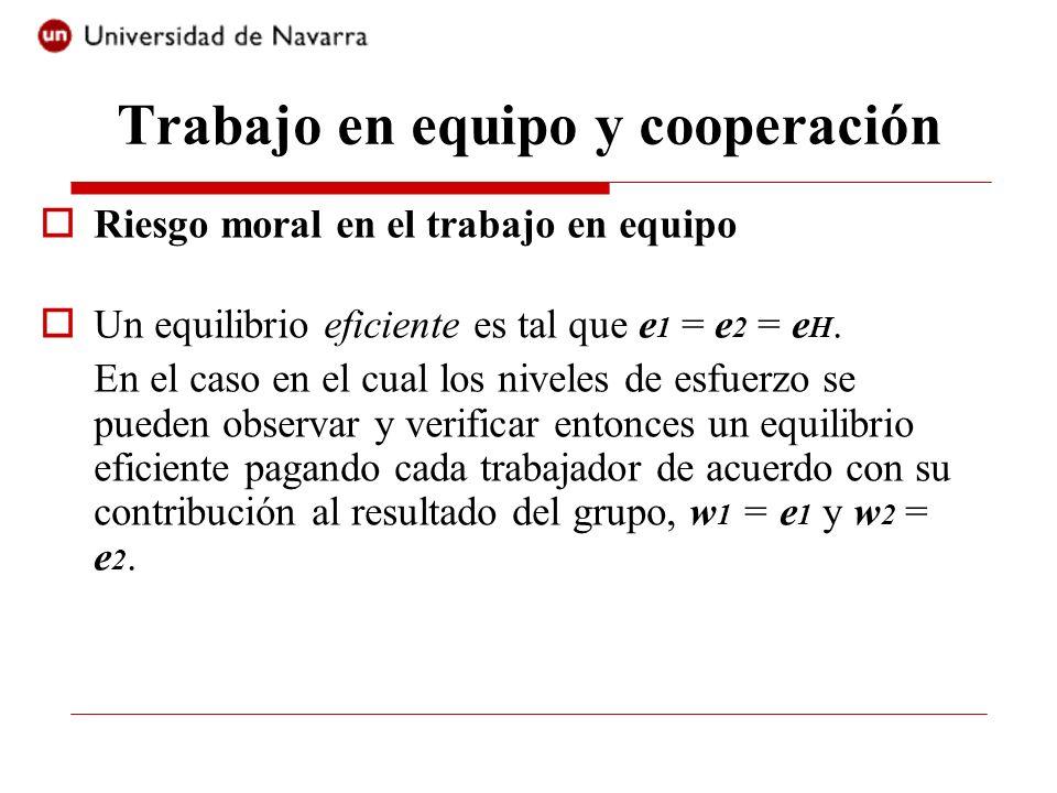 Trabajo en equipo y cooperación Riesgo moral en el trabajo en equipo Un equilibrio eficiente es tal que e 1 = e 2 = e H. En el caso en el cual los niv