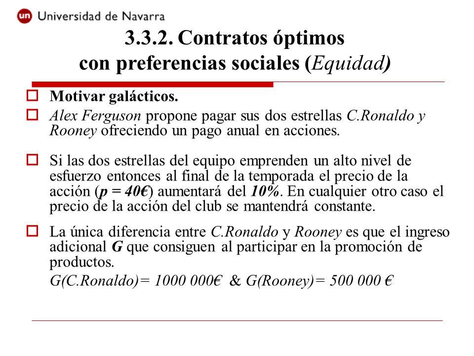 Motivar galácticos. Alex Ferguson propone pagar sus dos estrellas C.Ronaldo y Rooney ofreciendo un pago anual en acciones. Si las dos estrellas del eq