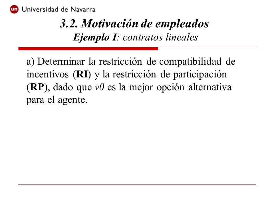 3.2. Motivación de empleados Ejemplo I: contratos lineales a) Determinar la restricción de compatibilidad de incentivos (RI) y la restricción de parti