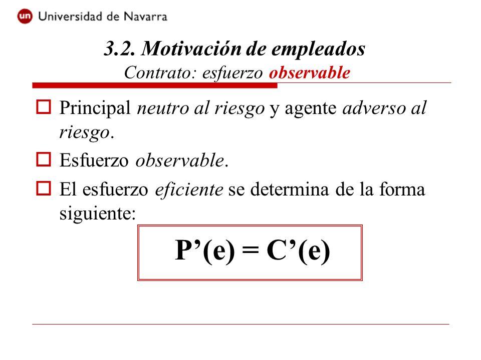 3.2. Motivación de empleados Contrato: esfuerzo observable Principal neutro al riesgo y agente adverso al riesgo. Esfuerzo observable. El esfuerzo efi