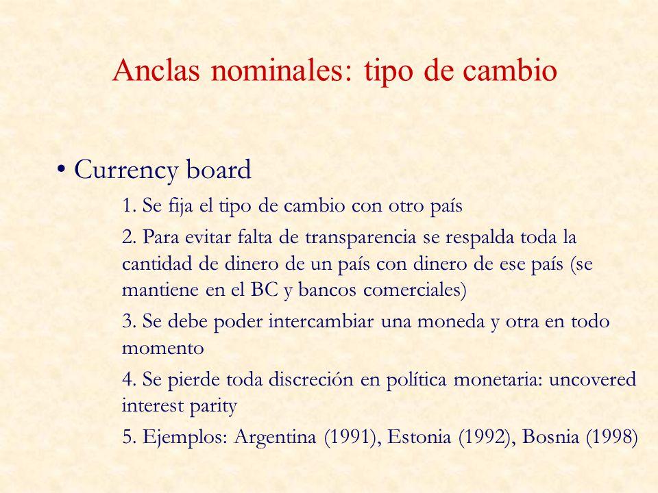 Anclas nominales: tipo de cambio Currency board 1. Se fija el tipo de cambio con otro país 2. Para evitar falta de transparencia se respalda toda la c