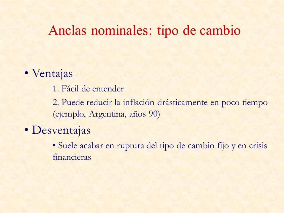 Anclas nominales: tipo de cambio Ventajas 1. Fácil de entender 2. Puede reducir la inflación drásticamente en poco tiempo (ejemplo, Argentina, años 90
