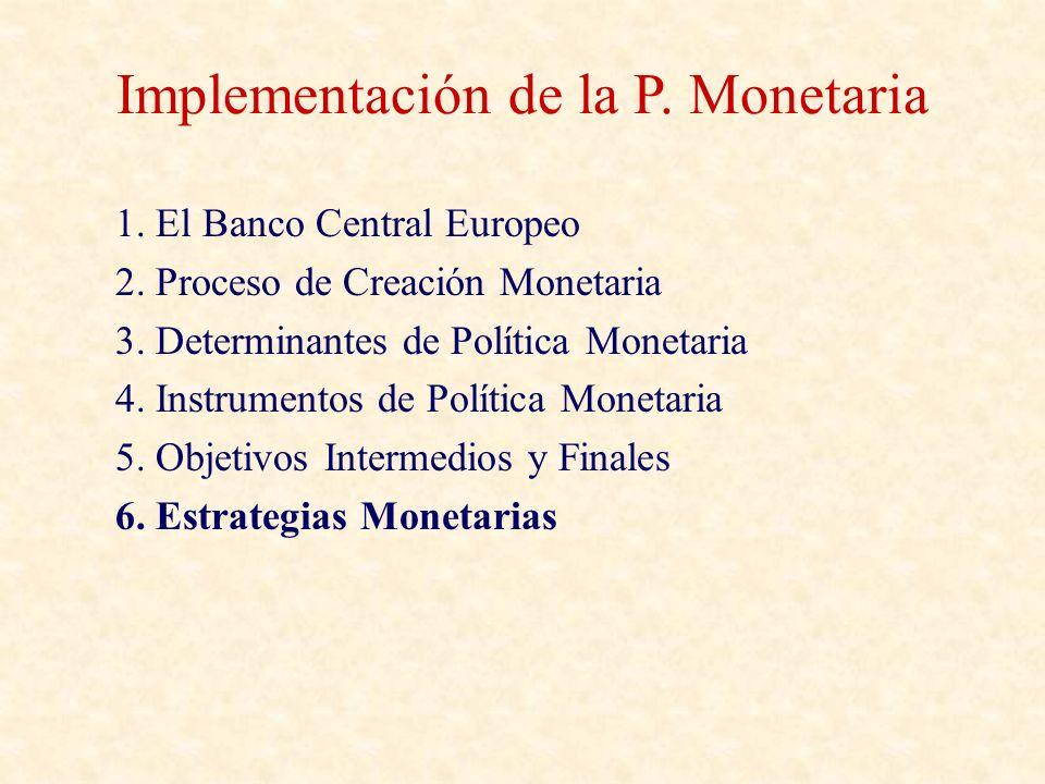 1. El Banco Central Europeo 2. Proceso de Creación Monetaria 3. Determinantes de Política Monetaria 4. Instrumentos de Política Monetaria 5. Objetivos