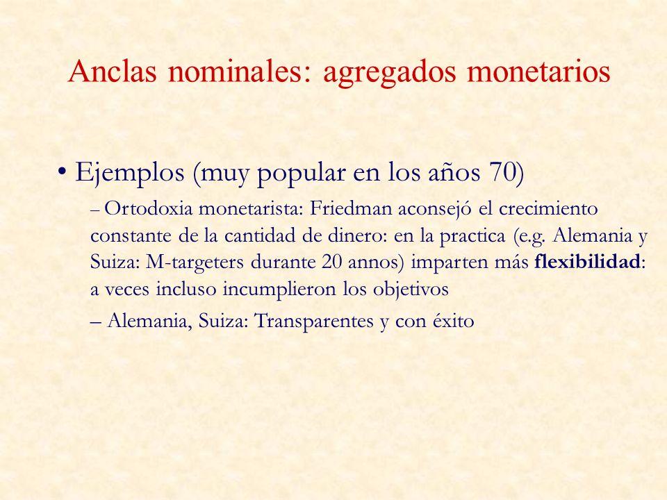 Anclas nominales: agregados monetarios Ejemplos (muy popular en los años 70) – Ortodoxia monetarista: Friedman aconsejó el crecimiento constante de la