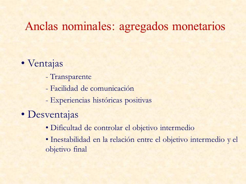 Anclas nominales: agregados monetarios Ventajas - Transparente - Facilidad de comunicación - Experiencias históricas positivas Desventajas Dificultad