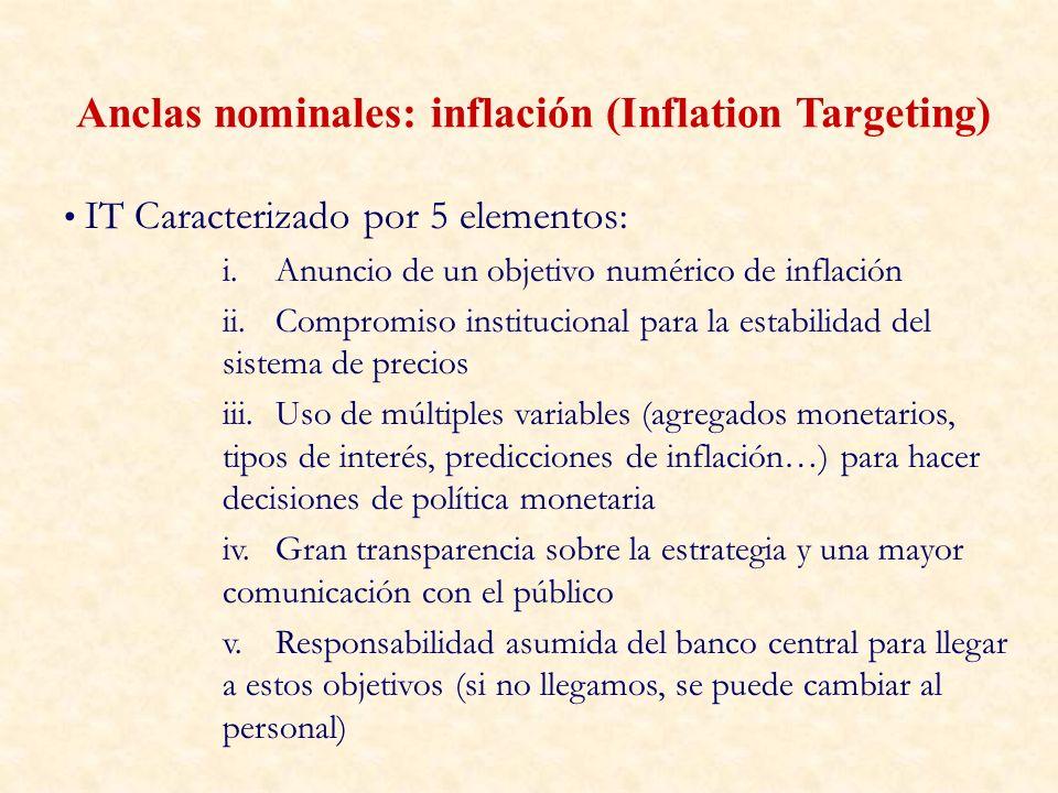 Anclas nominales: inflación (Inflation Targeting) IT Caracterizado por 5 elementos: i.Anuncio de un objetivo numérico de inflación ii.Compromiso insti