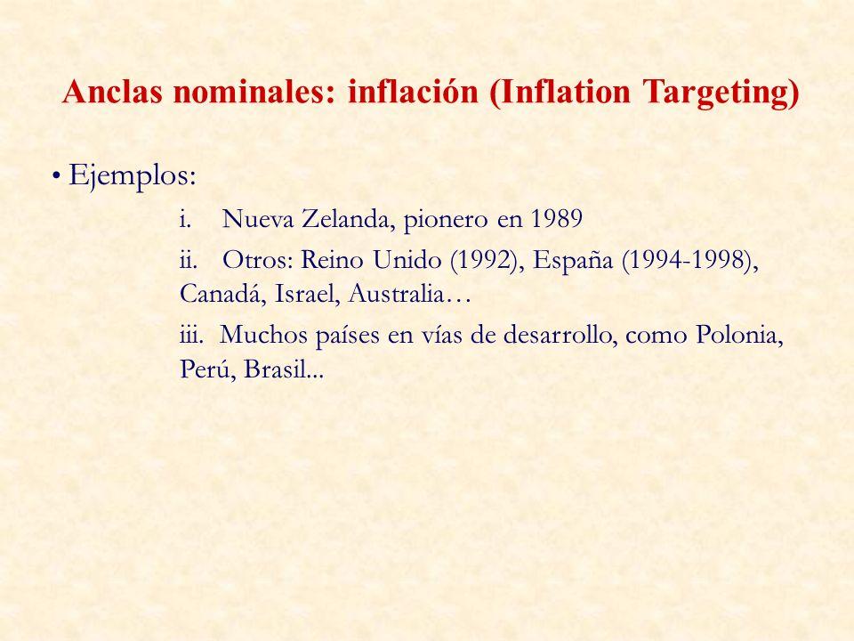 Anclas nominales: inflación (Inflation Targeting) Ejemplos: i.Nueva Zelanda, pionero en 1989 ii.Otros: Reino Unido (1992), España (1994-1998), Canadá,