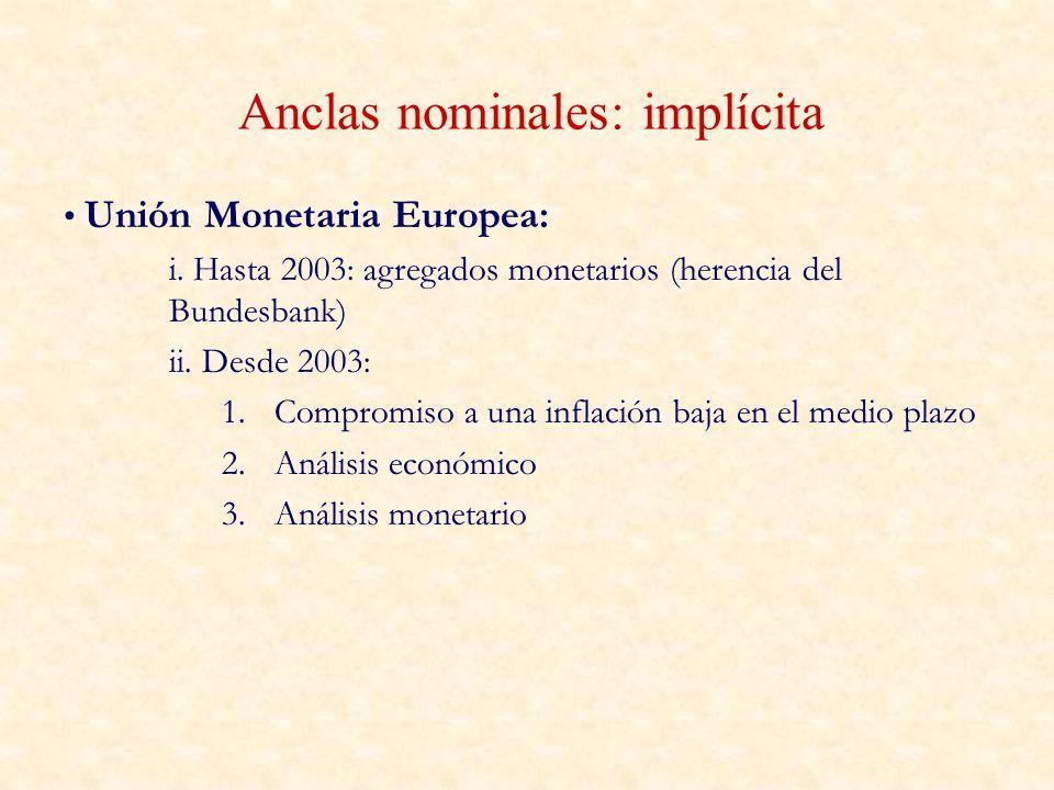 Anclas nominales: implícita Unión Monetaria Europea: i. Hasta 2003: agregados monetarios (herencia del Bundesbank) ii. Desde 2003: 1.Compromiso a una