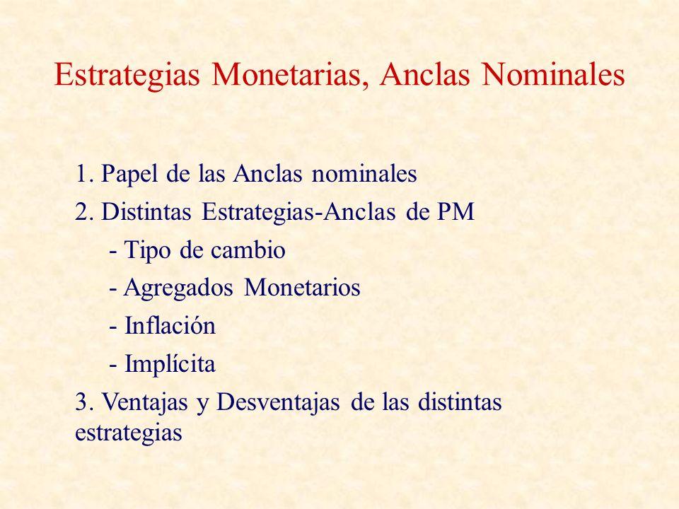 Estrategias Monetarias, Anclas Nominales 1. Papel de las Anclas nominales 2. Distintas Estrategias-Anclas de PM - Tipo de cambio - Agregados Monetario