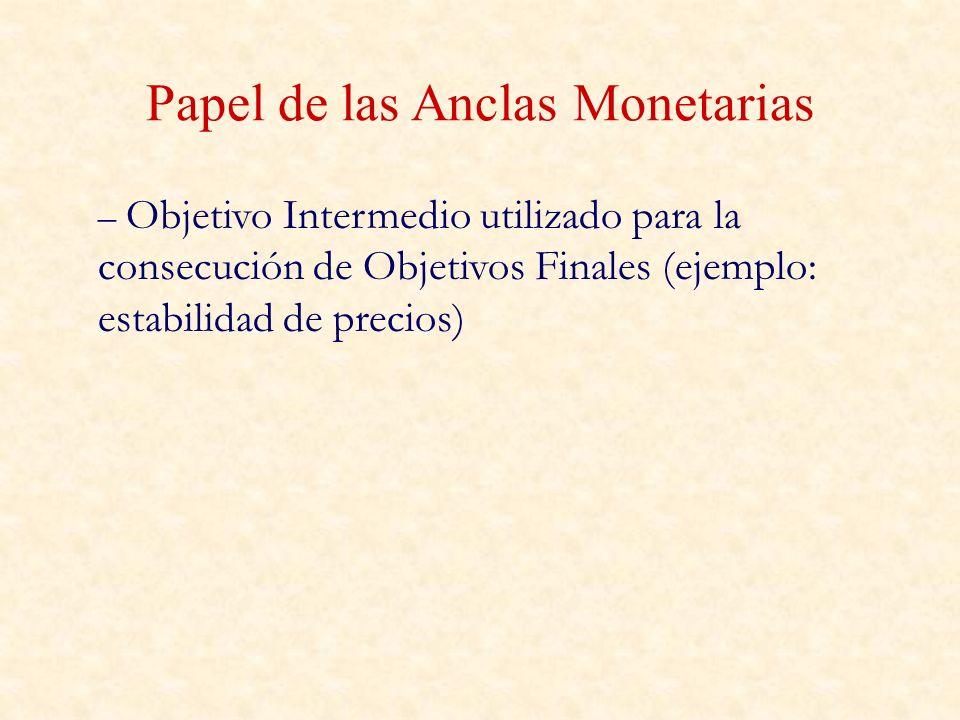 – Objetivo Intermedio utilizado para la consecución de Objetivos Finales (ejemplo: estabilidad de precios) Papel de las Anclas Monetarias