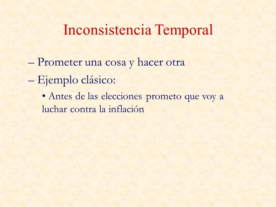 – Prometer una cosa y hacer otra – Ejemplo clásico: Antes de las elecciones prometo que voy a luchar contra la inflación Inconsistencia Temporal