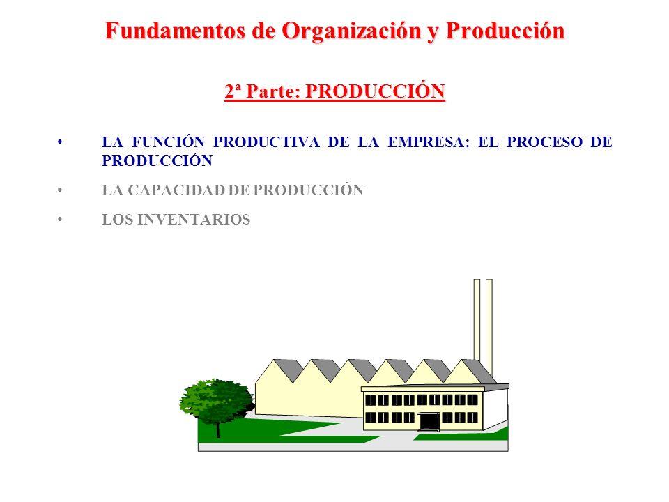 Fundamentos de Organización y Producción 2ª Parte: PRODUCCIÓN LA FUNCIÓN PRODUCTIVA DE LA EMPRESA: EL PROCESO DE PRODUCCIÓN LA CAPACIDAD DE PRODUCCIÓN