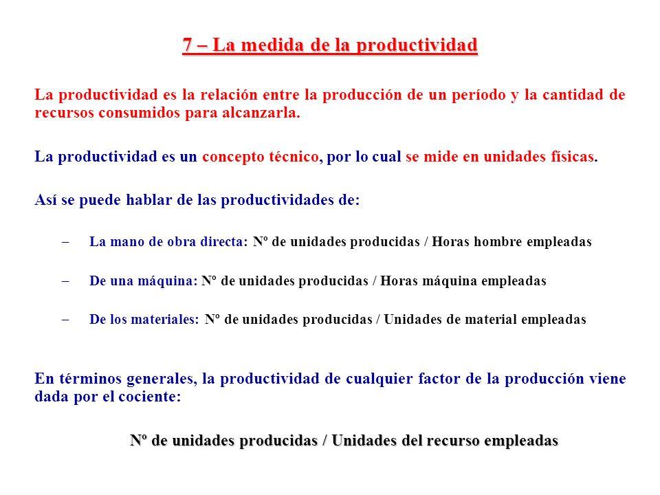 La productividad es la relación entre la producción de un período y la cantidad de recursos consumidos para alcanzarla. La productividad es un concept