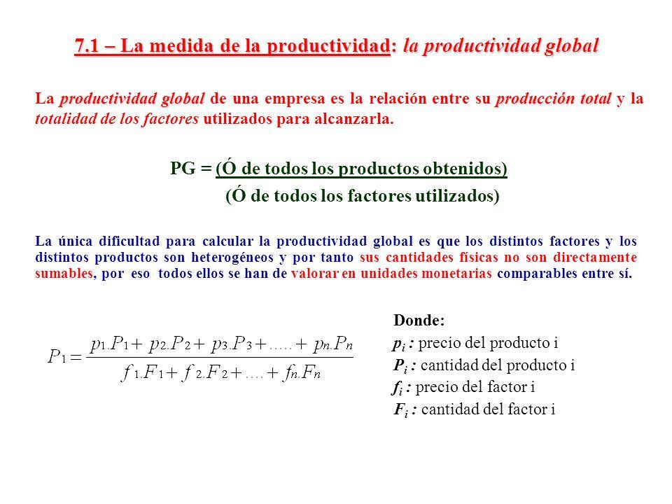 productividad globalproducción total La productividad global de una empresa es la relación entre su producción total y la totalidad de los factores ut