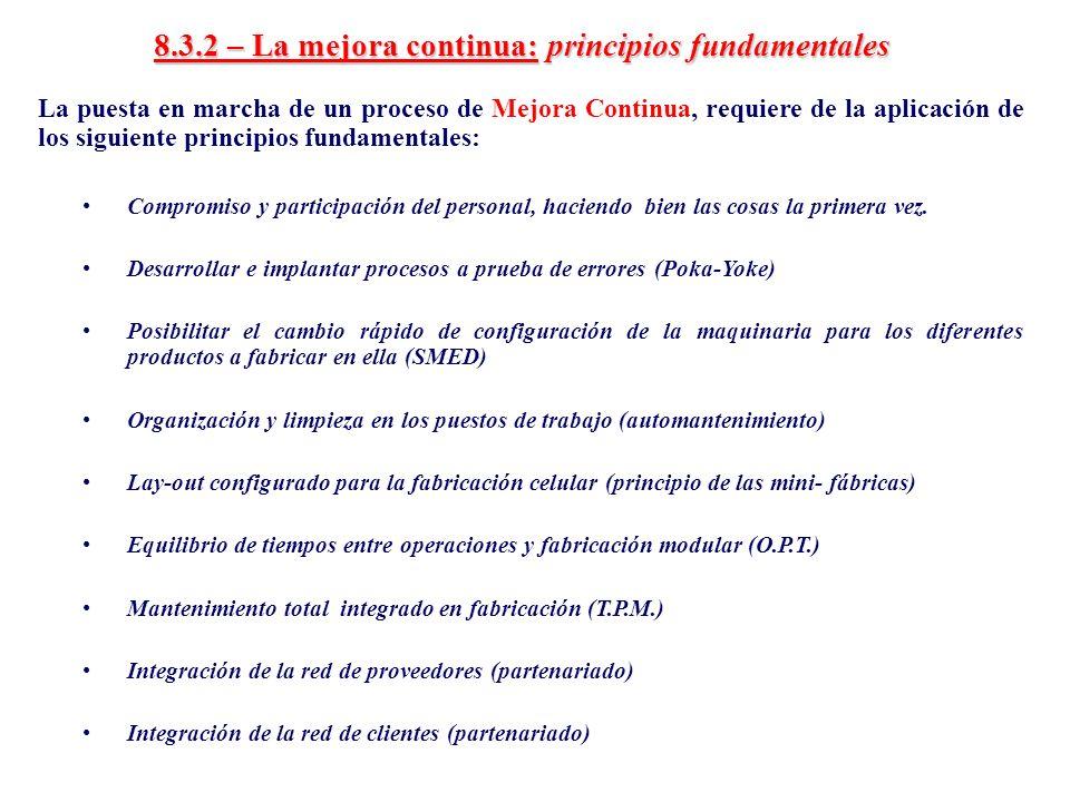 8.3.2 – La mejora continua: principios fundamentales La puesta en marcha de un proceso de Mejora Continua, requiere de la aplicación de los siguiente
