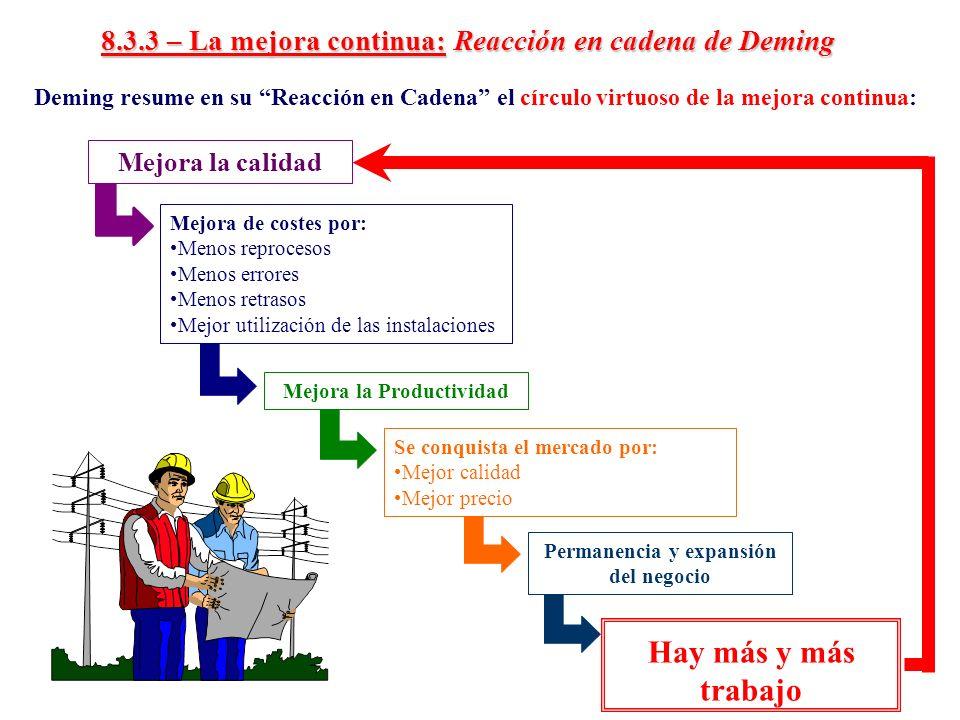 8.3.3 – La mejora continua: Reacción en cadena de Deming Deming resume en su Reacción en Cadena el círculo virtuoso de la mejora continua: Mejora la c