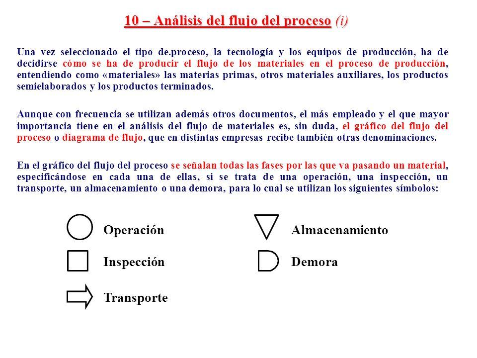 10 – Análisis del flujo del proceso (i) Una vez seleccionado el tipo de.proceso, la tecnología y los equipos de producción, ha de decidirse cómo se ha