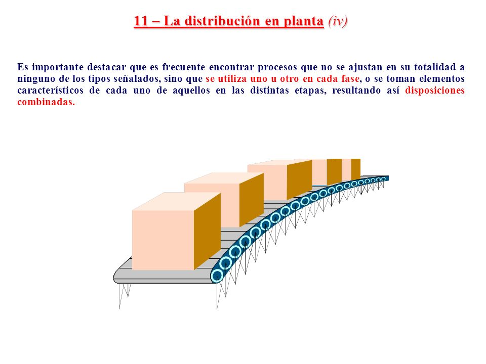 11 – La distribución en planta (iv) Es importante destacar que es frecuente encontrar procesos que no se ajustan en su totalidad a ninguno de los tipo