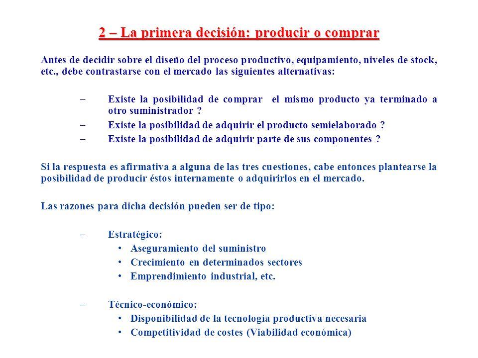 2.1 – Viabilidad económica de la producción vs.la compra (i) Si analizamos la opción producir vs.