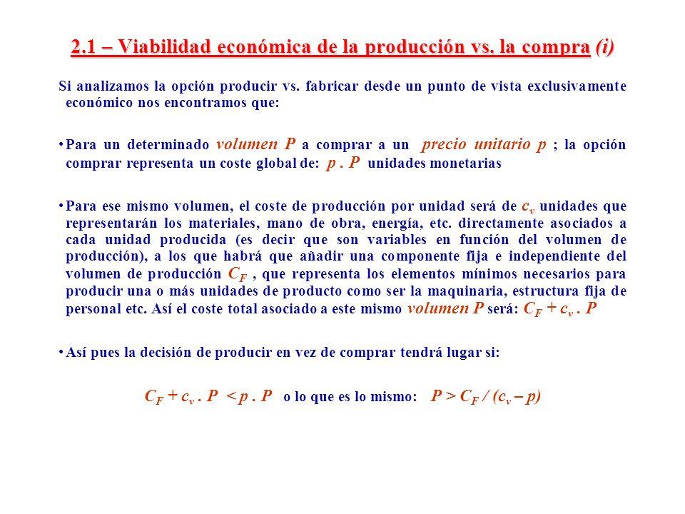 2.1 – Viabilidad económica de la producción vs. la compra (i) Si analizamos la opción producir vs. fabricar desde un punto de vista exclusivamente eco