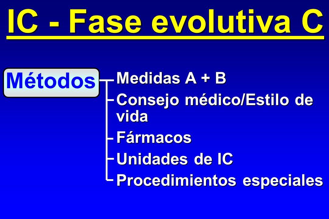 IC - Fase evolutiva C Métodos Medidas A + B Consejo médico/Estilo de vidaFármacos Unidades de IC Procedimientos especiales