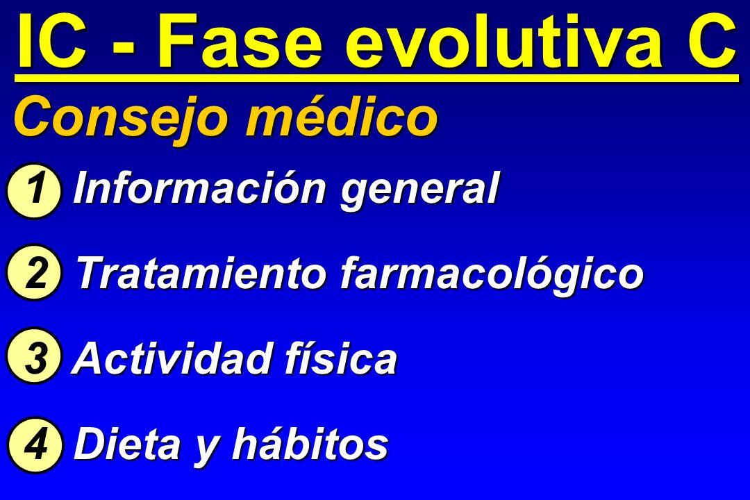 IC - Fase evolutiva C Consejo médico Información general 1 Información general Tratamiento farmacológico 2 Tratamiento farmacológico Actividad física