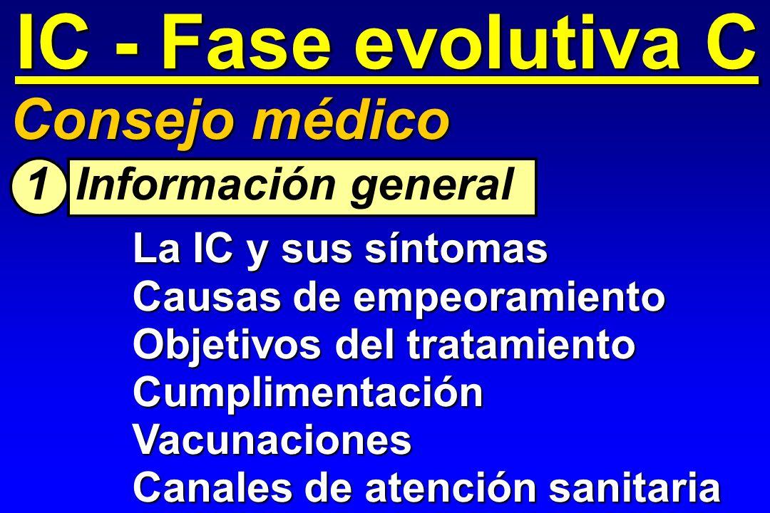 IC - Fase evolutiva C Consejo médico 1 Información general La IC y sus síntomas Causas de empeoramiento Objetivos del tratamiento CumplimentaciónVacun