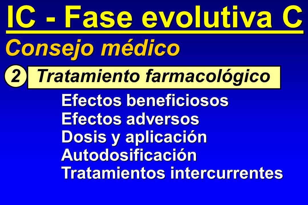 IC - Fase evolutiva C Consejo médico 2 Tratamiento farmacológico Efectos beneficiosos Efectos adversos Dosis y aplicación Autodosificación Tratamiento